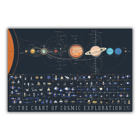 Solar System Planets And Moons Space Science Silk Poster Print Wall Art