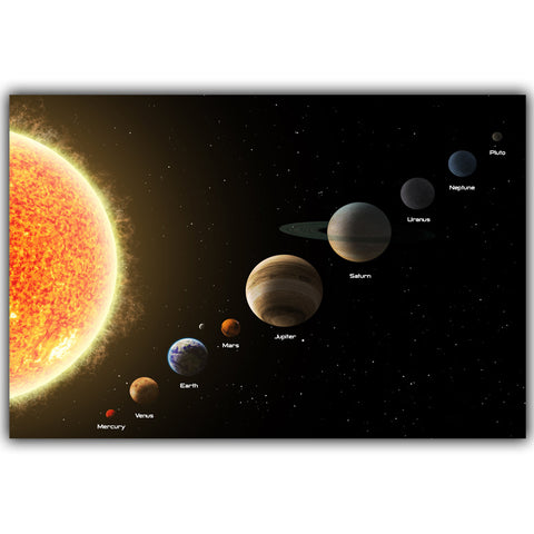 Solar System, Planets, Earth Science Satellite Cosmos Silk Poster Wall Art