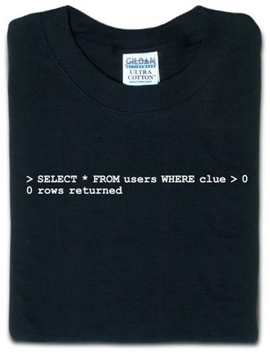 Users Don't Have a Clue Tshirt: Black With White Print - TshirtNow.net