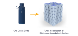 The Ocean Bottle