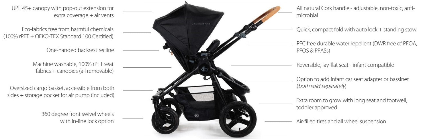 BUMBLERIDE Indie 2020 Stroller All Features | ANB Baby