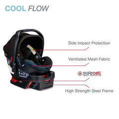 Britax B-Lively Travel System with B-Safe Ultra Infant Car Seat SafeCell Impact Protection | ANB Baby