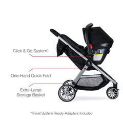 Britax B-Lively Travel System with B-Safe Ultra Infant Car Seat Click and Go System, One Hand Quick Fold, | ANB Baby