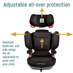 3D Total Adjust Technology - ANB Baby