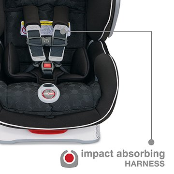 Britax Impact Absorbing Harness | ANB Baby