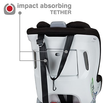 Britax Impact Absorbing Tether | ANB Baby