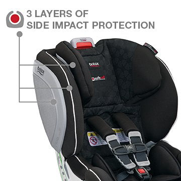 3 layers of side impact protection for Your Child | ANB Baby