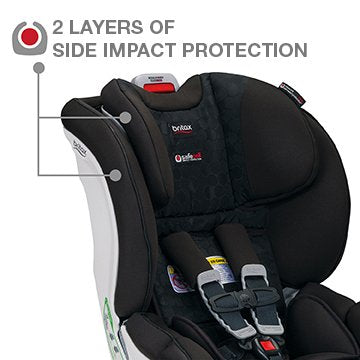 2 layers of side impact protection For Your Child | ANB Baby