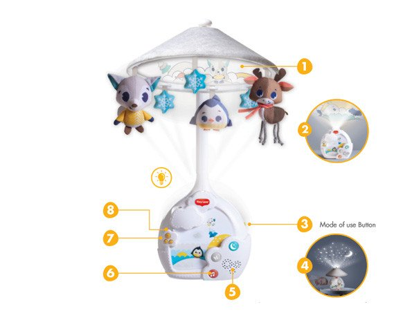 Tiny Love Polar Wonders Magical Night Projector Mobile - ANB Baby