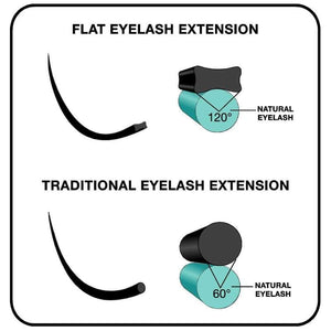 znlashes Lash Extension Cashmere Flat Lash .15