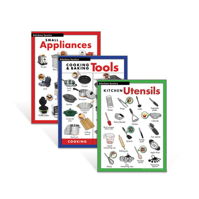 Kitchen Equipment Poster Set