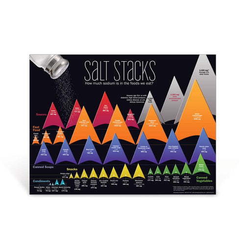 Salt Stacks Poster