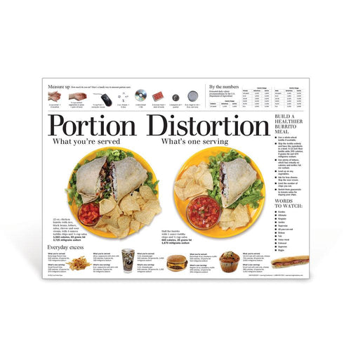 Portion Distortion Burrito Poster