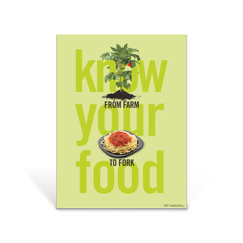 Know Your Food Poster