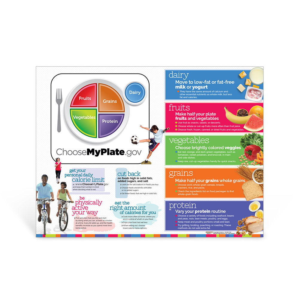 Choose MyPlate Horizontal Poster