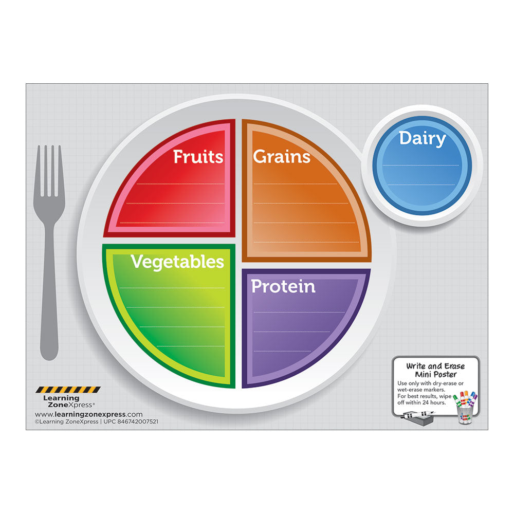MyPlate Mini Dry Erase Menu Cards