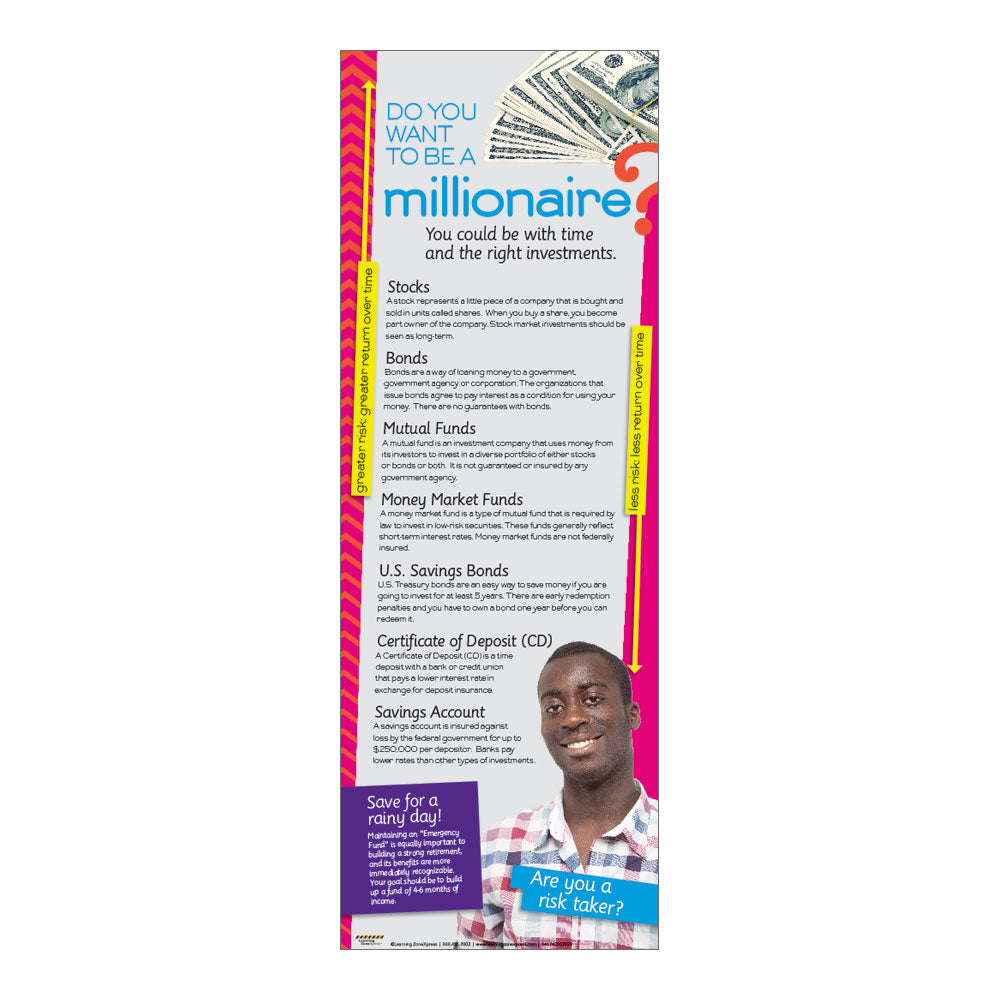 Right investments to be a millionaire poster