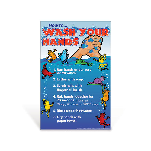 Wash Your Hands English Poster