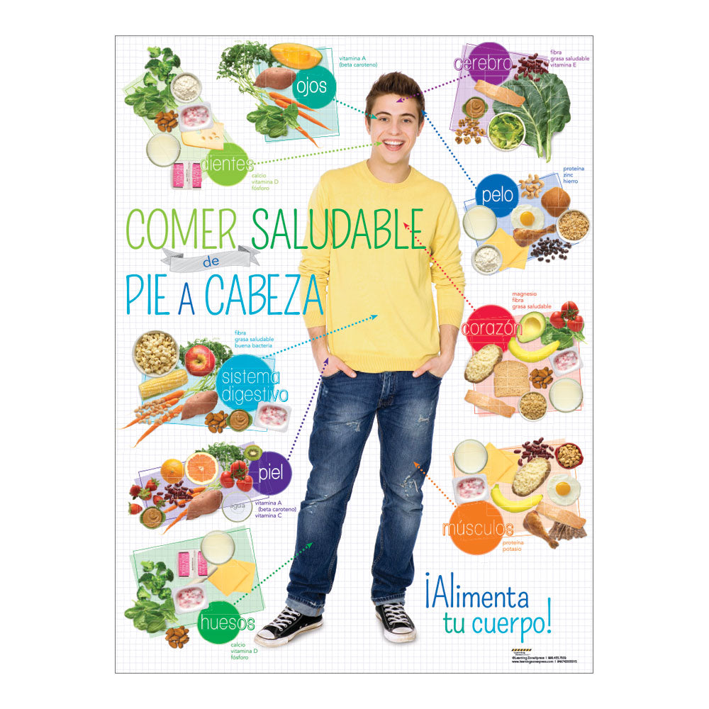 Teen Healthy Eating from Head to Toe Spanish Poster