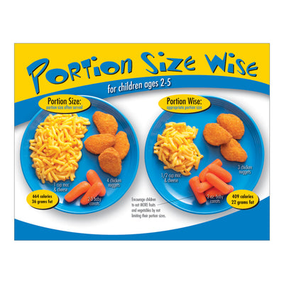 Portions Size Wise Handouts | Ages 2-5