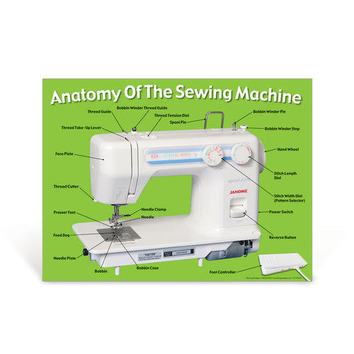 Sewing Machine Poster