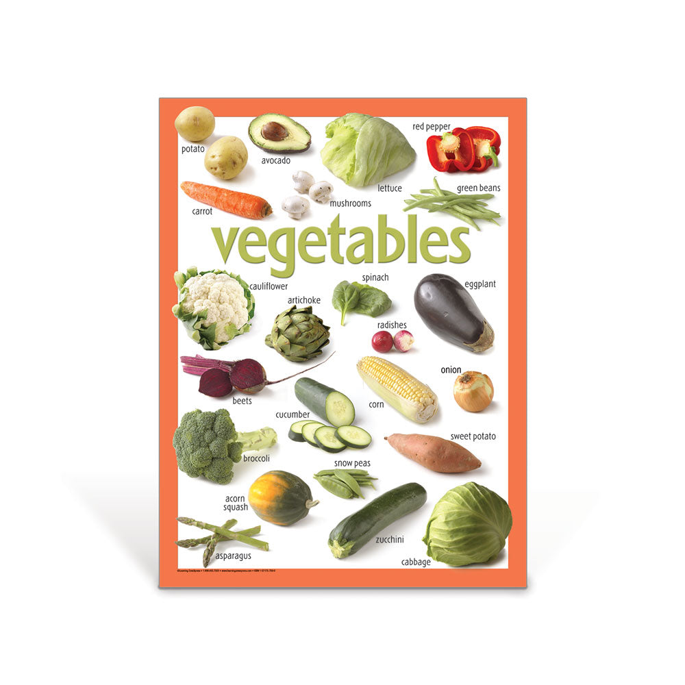 Fruits & Veggies Posters and Display