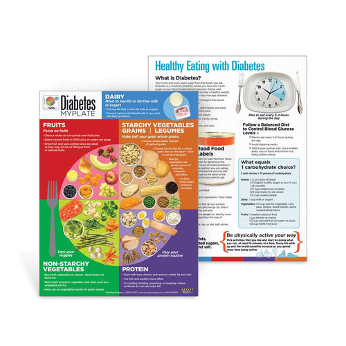 Diabetes MyPlate Handouts