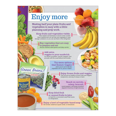 Top 10 Ways to Eat More Fruits & Vegetables Handouts