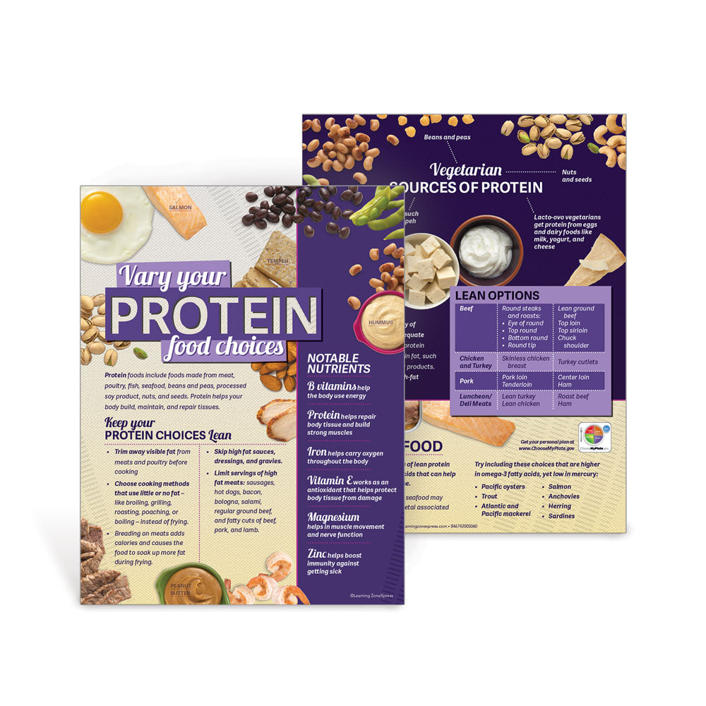 MyPlate Protein Handouts