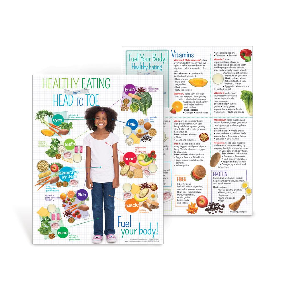 Kids Healthy Eating from Head to Toe Handouts