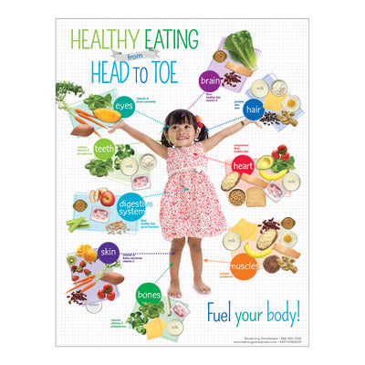 Preschool Healthy Eating from Head to Toe Handouts Front
