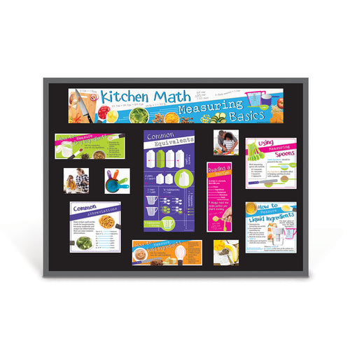 Kitchen Math Measuring Basics Bulletin Board Kit