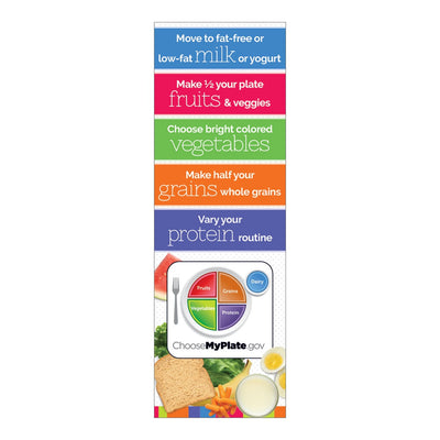 Choose MyPlate Bookmarks