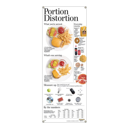 Portion Distortion Vinyl Banner