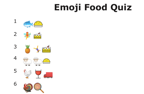 Emoji Food Quiz
