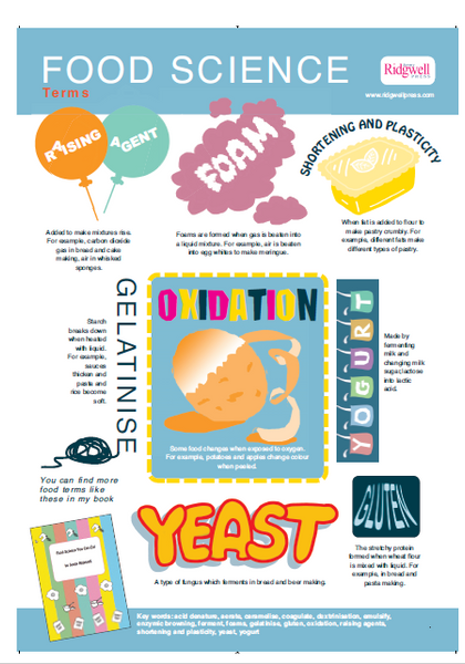 Four food science posters + 40 questions and answers - download