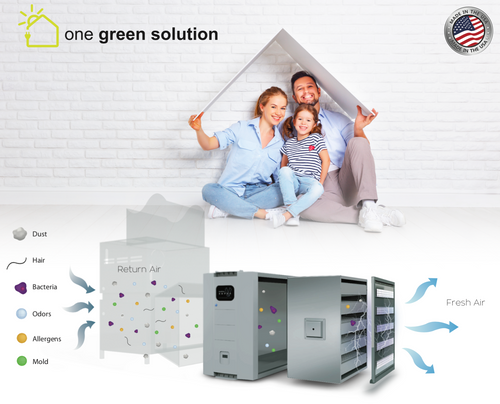 HealthWay Super V Whole House Air Cleaner | One Green Solution
