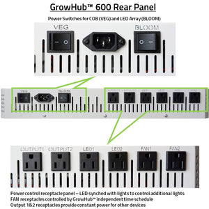 GrowHub™ 600 Dual Spectrum Grow Light and Controller