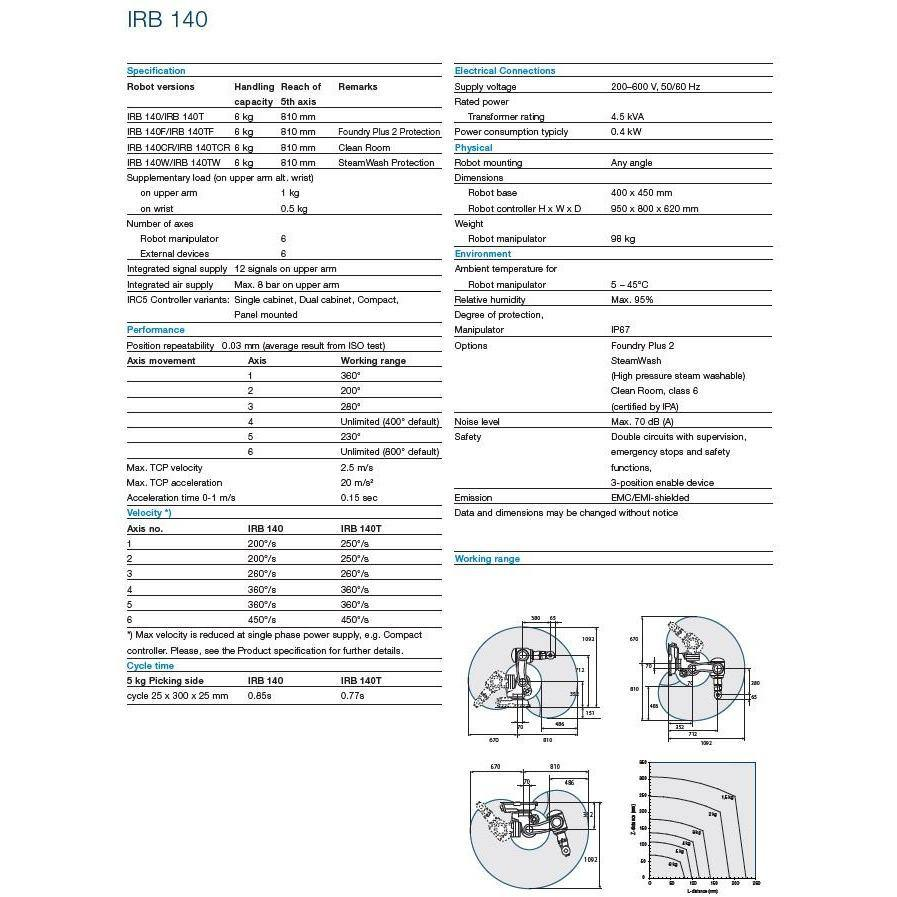 IRB 140 ABB's Compact Industrial Robot Specification Sheet