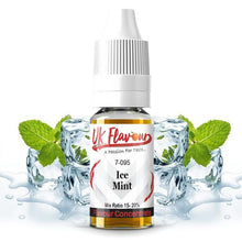 Load image into Gallery viewer, UK Flavour Menthol Range Concentrate 0mg 10 x  10ml (Mix Ratio 15-20%)