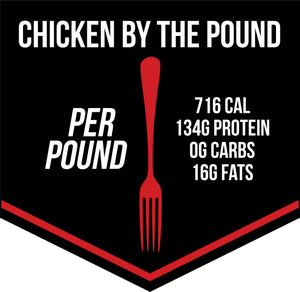 Chicken By The Pound