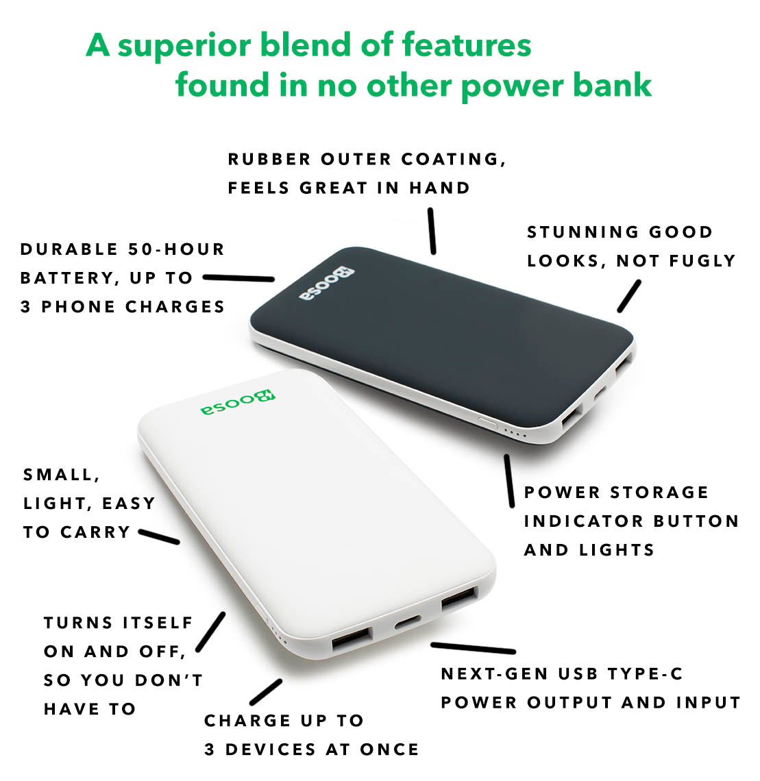 Boosa is so beautiful, it belongs out on the town Stunning not fugly small Lightweight weighs only 199 grams USB-C USB Type-C The next generation of power delivery and Boosa has it (most power banks don't Pass-Thru Charging Technology It's science turns itself on automatically Powers Itself On and Off Boosa is easy as hell to use. No on off switch!  Durable 50-Hour High-Capacity Battery Charger Performance charge your iphone 11 three times Three Versatile High-Speed Charger Ports With the ability to charge three devices at once Boosa will save you and your loved ones every time power bank portable phone charger battery bank