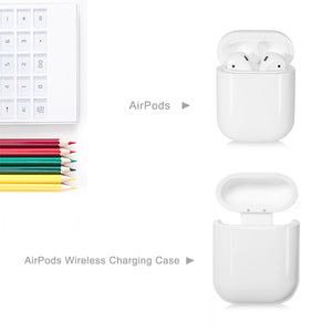 Blaulock Wireless Charging Case For AirPods 1/2