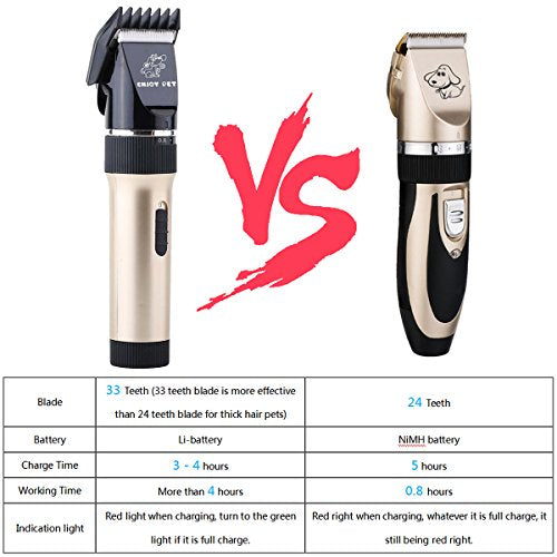 ENJOY PET Dog Clippers Cat Shaver, Professional Hair Grooming Clippers Detachable Blades Cordless Rechargeable with Scissor, Guards, Combs for Dog Cat Small Animal, Quiet Animal Clippers (Gold)