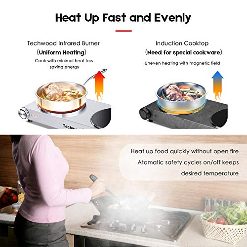 Techwood Hot Plate Electric Burner Countertop Burner Double Burner Infrared Ceramic Double Cooktop Cast Iron Outdoor Electric Stove 1800W (900W & 900W) with Adjustable Temperature Control Brushed Stainless Steel Easy To Clean Upgraded Version