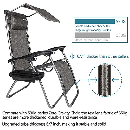 Bonnlo Zero Gravity Chair Set of 2 with Canopy Patio Sunshade Lounge Chair, Adjustable Folding Shade Reclining Chairs with Cup Holder and Headrest for Beach Garden (Grey)