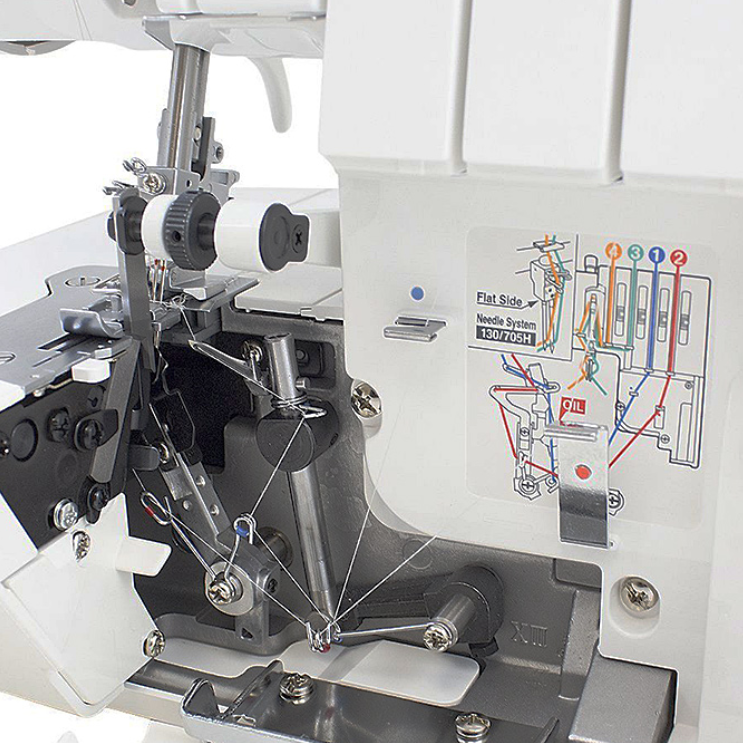 Juki MO-114 Serger- $100 off regular price