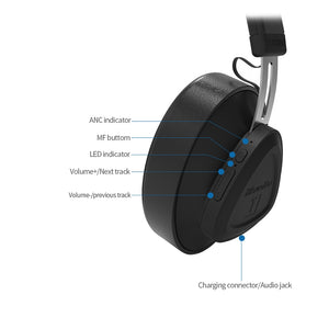 Bluedio TM wireless bluetooth headphone - My eTech
