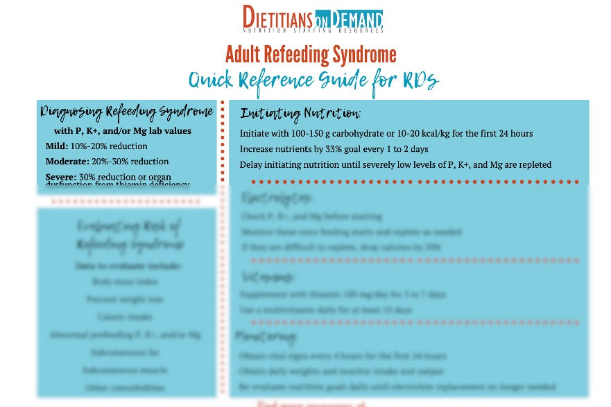Adult Refeeding Syndrome: Quick Reference Guide | Infographic