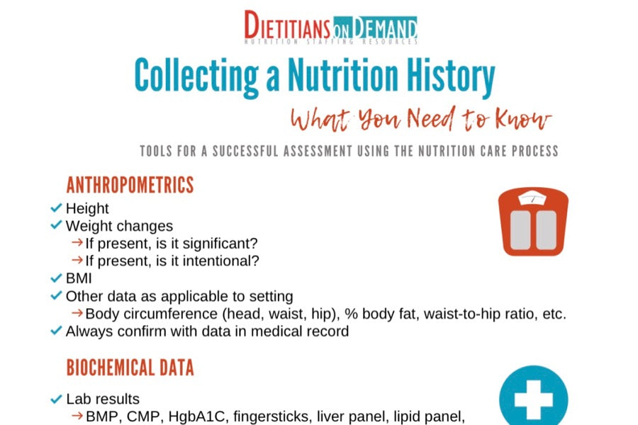 Collecting a Nutrition History | Infographic